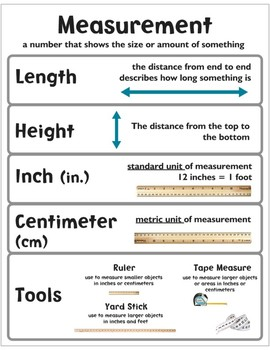 Units Of Measurement Anchor Charts Worksheets & Teaching ...