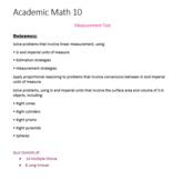 Measurement Unit BUNDLE - Academic Math 10 (Editable)