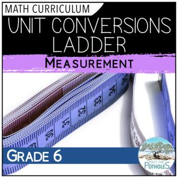 Measurement Unit Conversion - Student Resource Ladder