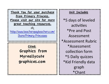 Measurement Unit Differentiated/Formative based Instruction CCSS