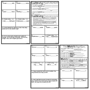 Measurement Unit Notes and Poster Bundle
