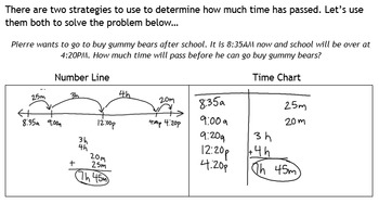 Measurement Unit Notes and Worksheets