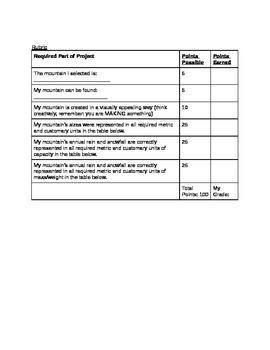 Measurement Unit Project