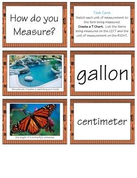 Measurement Units (2.MD.A1)