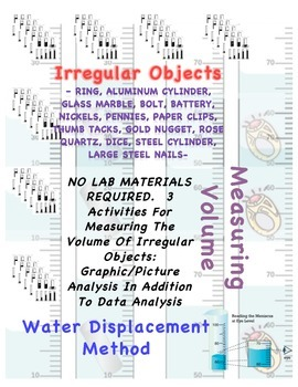 Measurement: VOLUME LAB (Water Displacement Method / Irregular Objects)