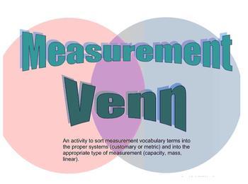 Measurement Venn