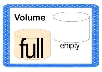 Measurement Vocabulary