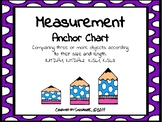 Measurement Vocabulary Anchor Chart