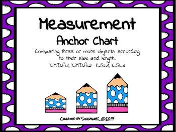 Measurement Vocabulary Anchor Chart
