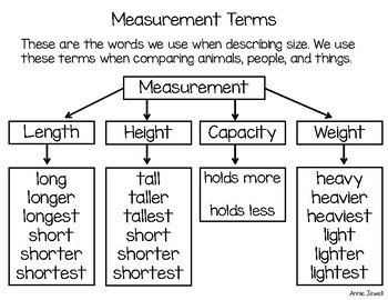 Measurement Vocabulary Kindergarten and 1st Grade for Classroom and Home FREEBIE