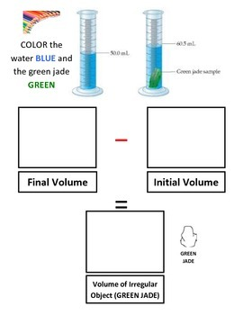 Measurement: Volume - Measuring the Volume of Irregular Objects (COLORFUL!)