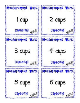 Capacity: Measurement Wars!