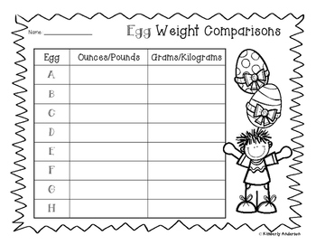 Measurement: Weight / Mass - Egg Weight Comparisons