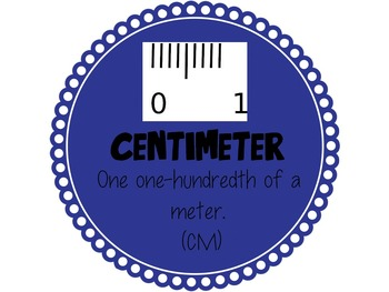 Measurement Word Wall Circles-pictures and definitions included