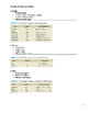 Measurement and Calculations Notes