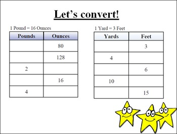 Measurement and Conversions PowerPoint 4th Grade