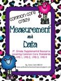 Measurement and Data- Common Core Crazy 1st Grade