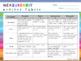 2nd Grade Measurement and Data Choice Board -  Enrichment Math Menu