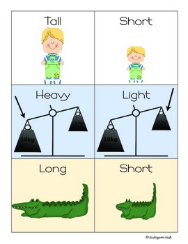 Measurement and Data: Kindergarten