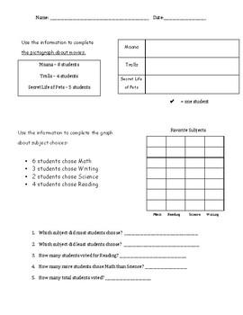 Measurement and Data Practice Sheet (Line Plot, Bar Graph, Pictograph)