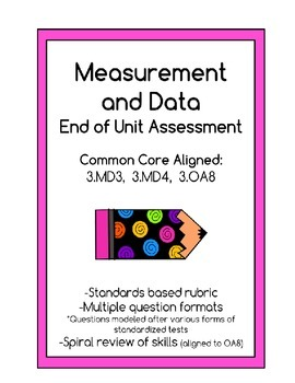 Measurement and Data Unit Assessment