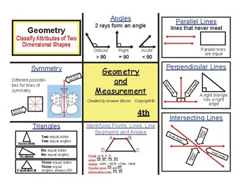 4th Measurement and Geometry