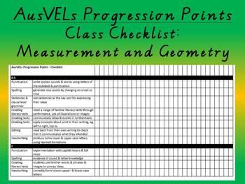 Measurement and Geometry - AusVELs progression points - Class checklist