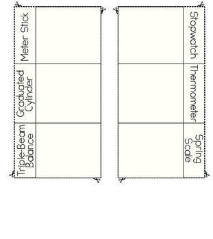 Measurement and Lab Equipment Foldable With Pictures