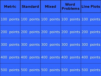 Measurement and Line Plot Jeopardy