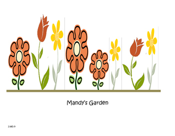 Measurement and Line Plot with Mandy's Garden