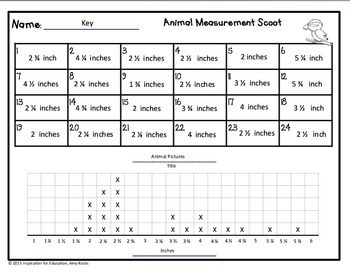 Measurement and Line Plots Scoot - Animal Themed