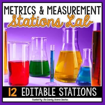 Measurement and Metrics Lab Stations Activity