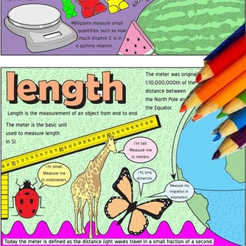 Measurement and SI: Mass, Volume, Length, and Temperature Coloring & Crosswords