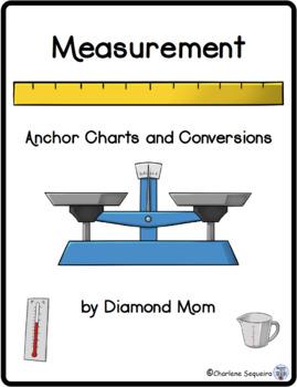 Measurement and Tallies Activities