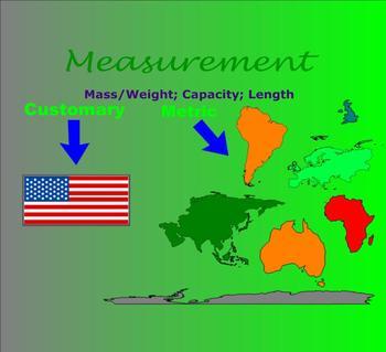 Measurement around the World
