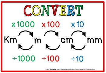 Measurement conversion chart (freebie)