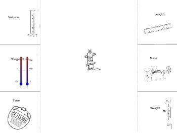 Measurement foldable
