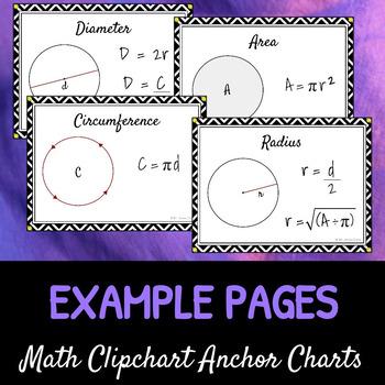 Measurement of Circles FORMULAS: DIY Math Anchor Chart CLIPCHART