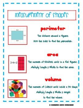 Measurement of Shapes- Area, Perimeter, Volume