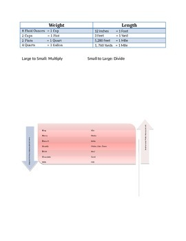Measurement reference sheet