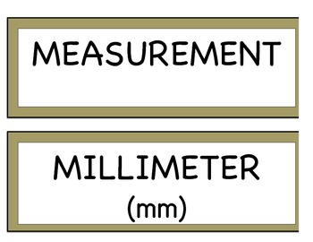 Measurement word wall