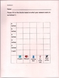 Measurement worksheet 2 Graphing