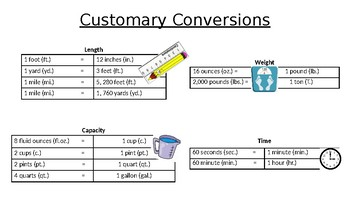 Measurements, Conversion Charts, Volume