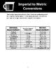 Measurements & Conversions - Handouts, Worksheets & Poster
