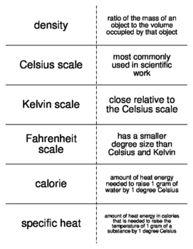 Measurements in Chemistry Vocabulary Flash Cards for General Chemistry