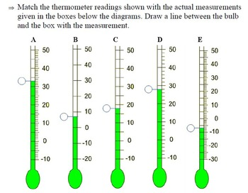 Measurements in Science - Part B