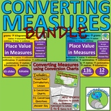 Measures in math - converting (length, weight, capacity) imperial, metric charts