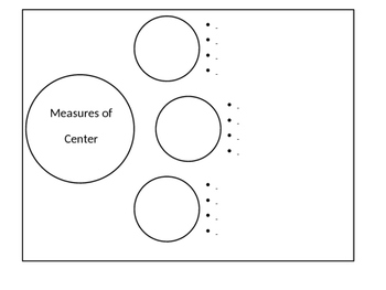 Measures of Center and Measures of Spread Interactive Notebook