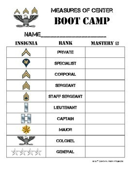 Measures of Center Boot Camp -- Differentiated Practice Assignments