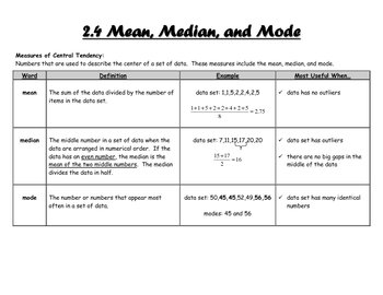 Measures of Central Tendency Review